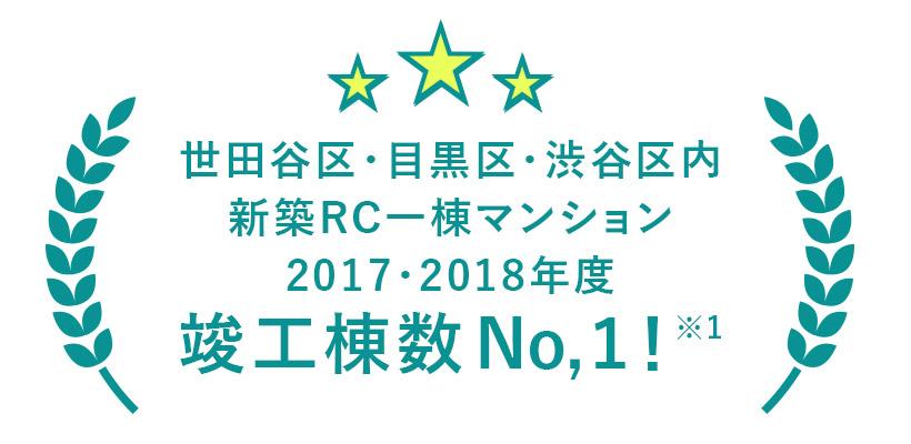 世田谷区・目黒区・渋谷区内 新築RC一棟マンション 2017年度 竣工棟数No,1!※1