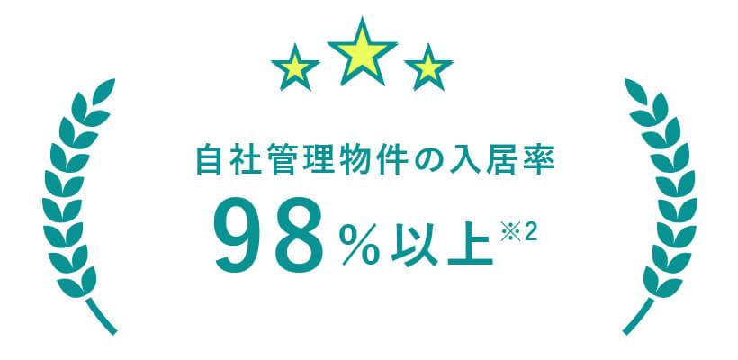 自社管理物件の入居率  98%以上※2