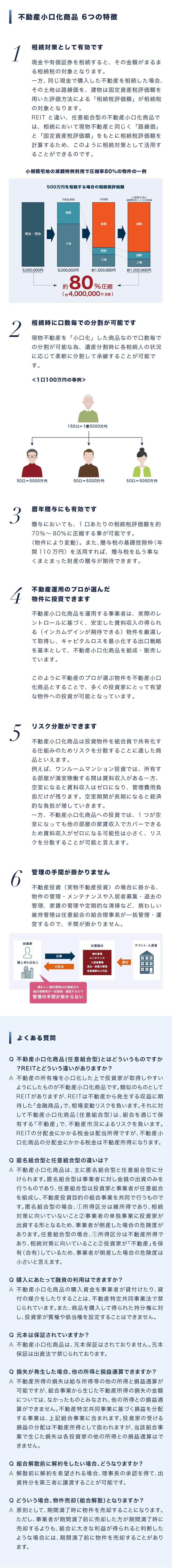 不動産小口化商品6つの特徴